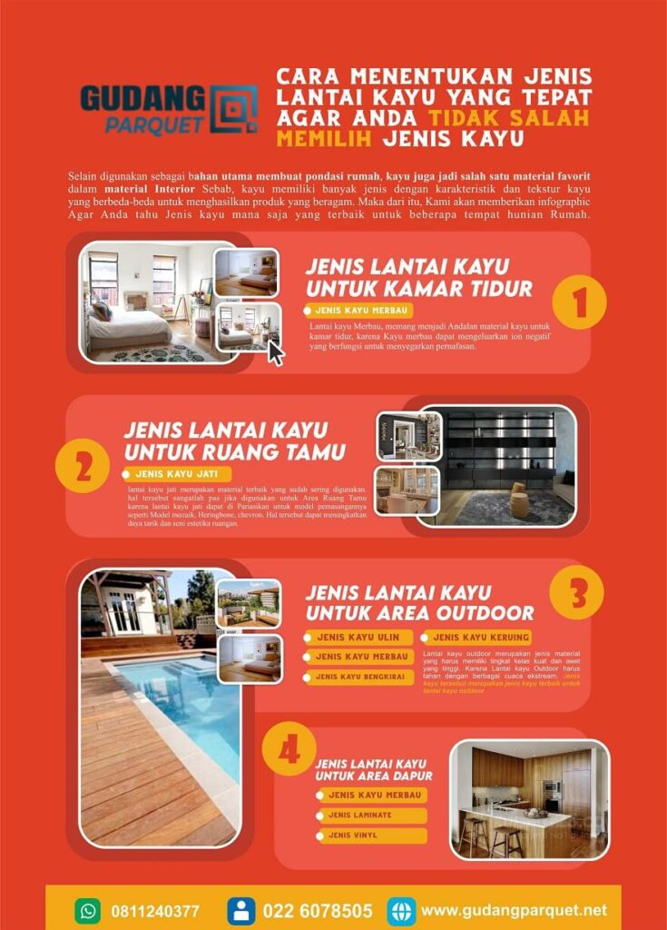 Infografis cara memilih lantai kayu gudangparquet